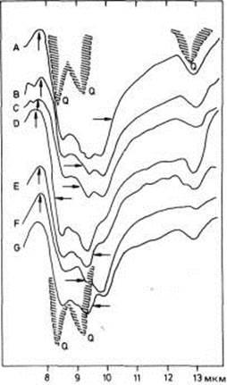 Спектральні випромінювальні здатності свіжої поверхні грубозернистих гранітів з Нової Англії