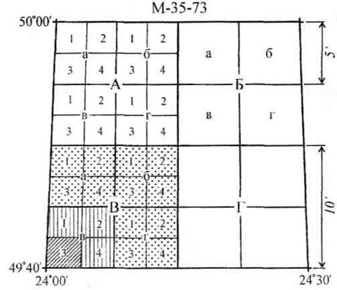 Нумерація аркушів карт масштабів 1:50 000 – 1:10 000
