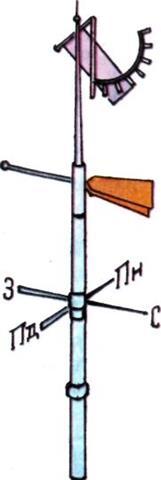 Флюгер